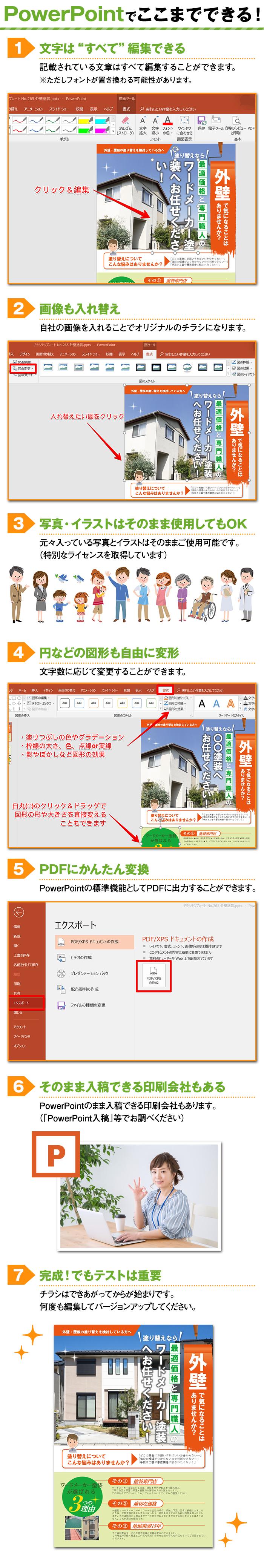 PowerPointでここまでできる!